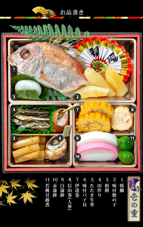 京都祇園「閼伽井」監修、吉松鶴壱の重お品書き、ロブスターパイ包焼、数の子など和、洋、中の名店の味が楽しめる
