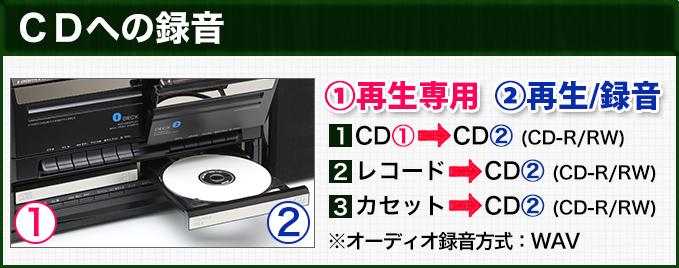 CDへの録音