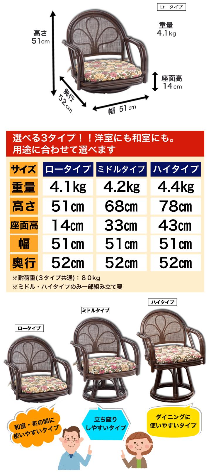 サイズと重量の説明画像