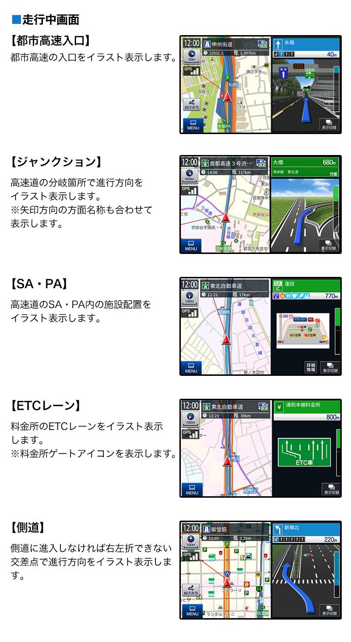 走行中画面のイメージ