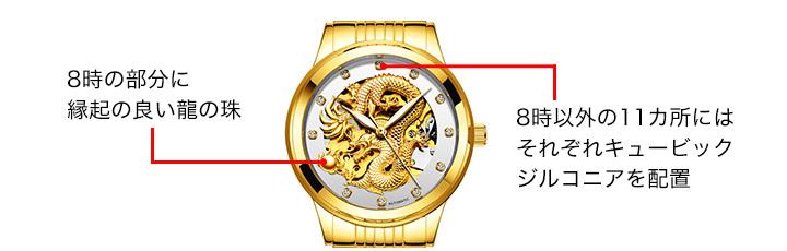 中国において数字の8が金運アップを意味しております