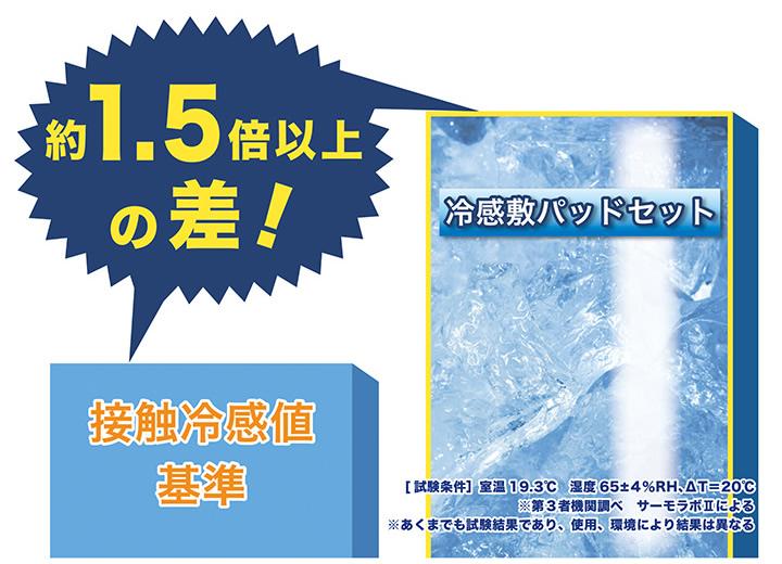 日本人の味覚に合う「軟水」