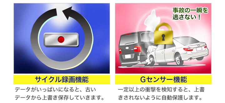 高性能ドライブレコーダー