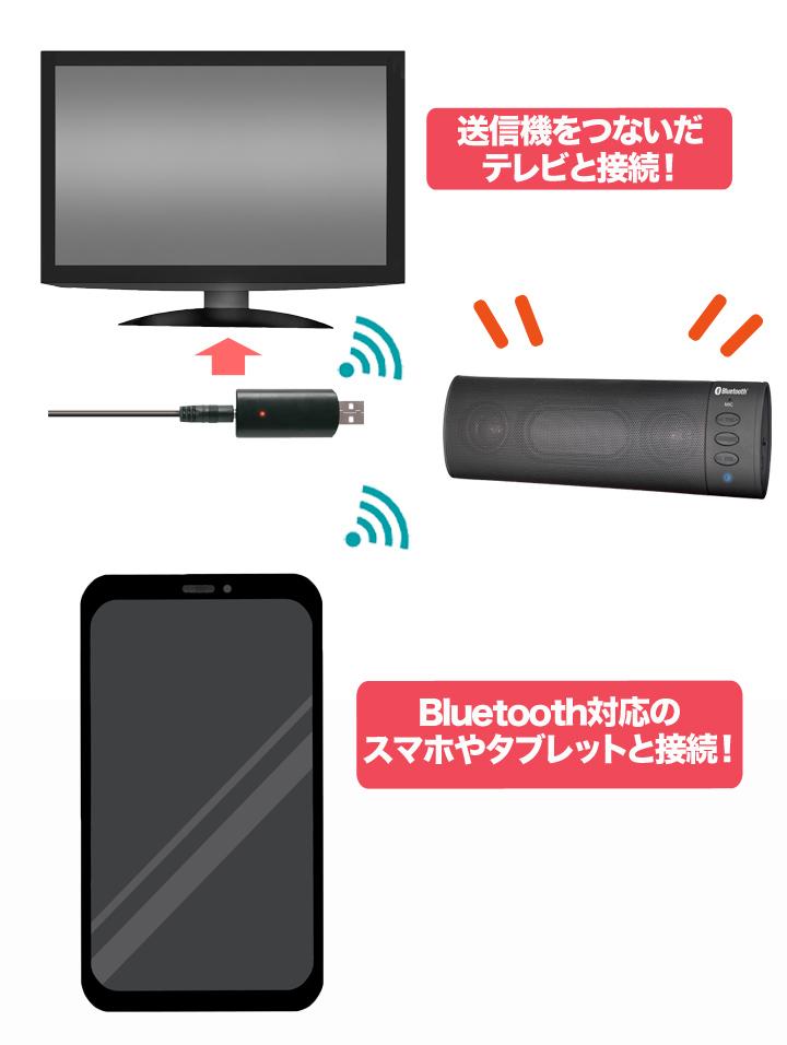 Bluetooth対応!便利なワイヤレス!