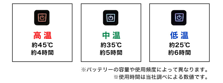 温度調節の説明