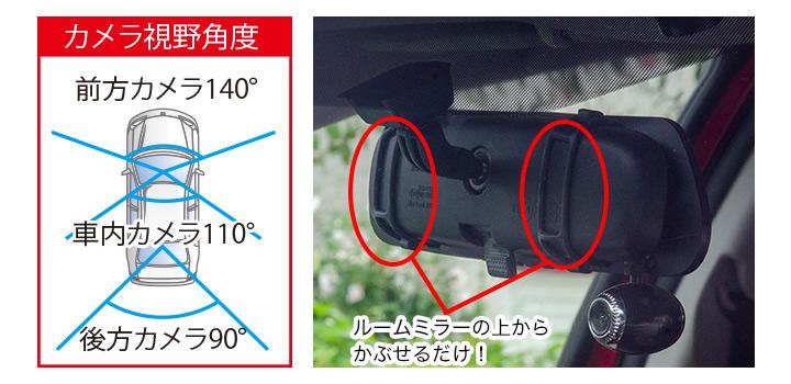 カメラ視野角度