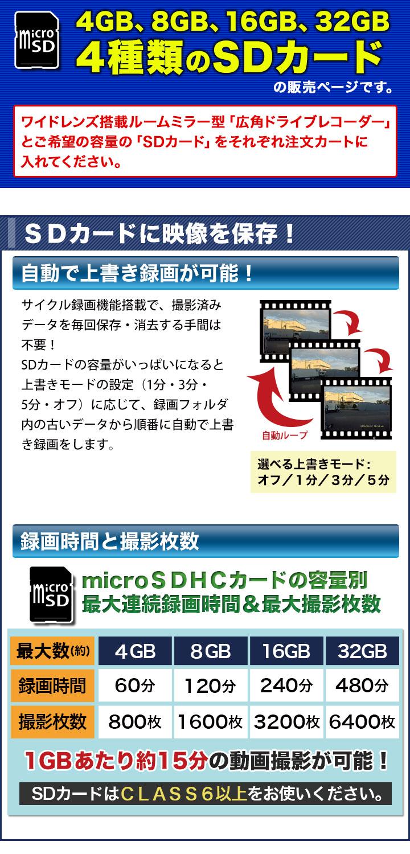 ワイドレンズ搭載ルームミラー型「広角ドライブレコーダー」対応のSDカードのみの販売ページです。