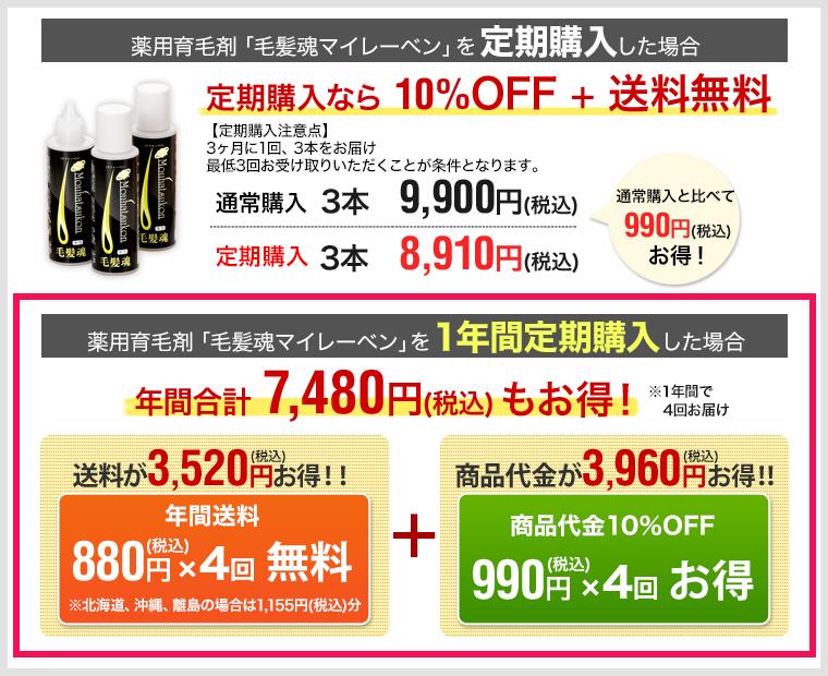 定期購入価格