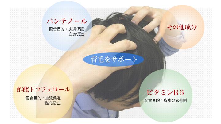 さらに有効成分をプラス!育毛をサポート!