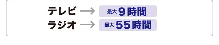 テレビ:最大9時間(イヤホン使用時)ラジオ:最大55時間(イヤホン使用時)