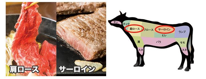 快適生活限定の豪華お肉の福袋